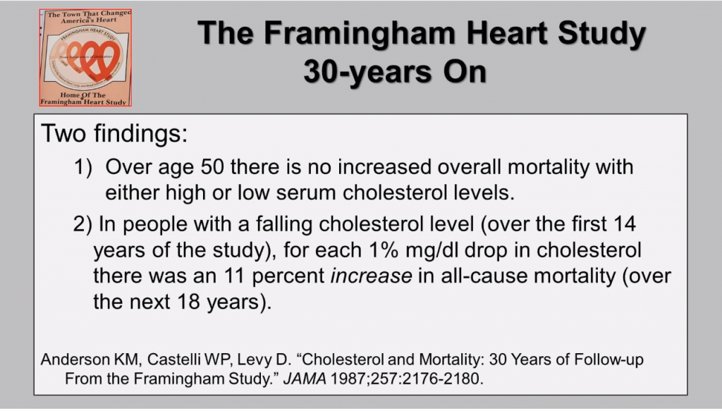 Carnivore diet may reverse or inhibit heart disease.